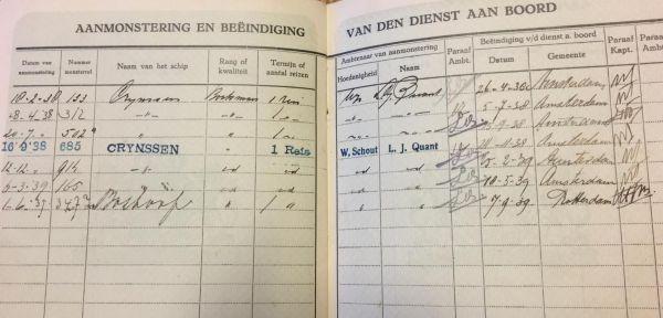 Aanmonstering-en-beeindiging-dienst--Laatste-reis-geeindigd-in-september-1939